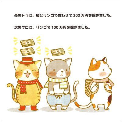 cat_p14